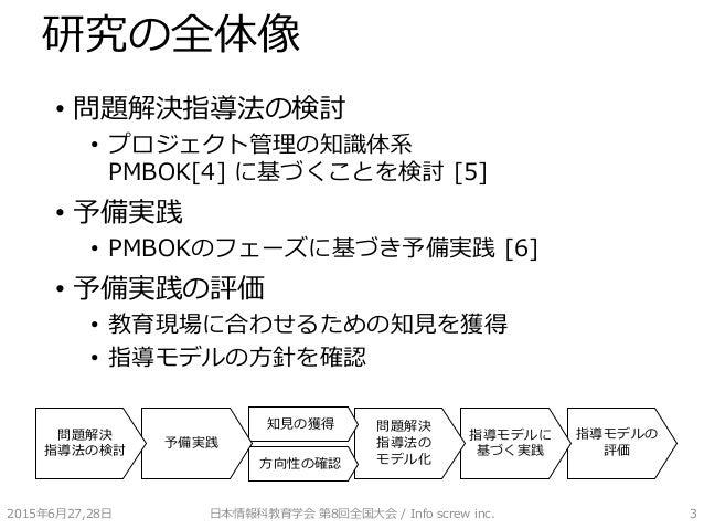 研究の全体像 • 問題解決指導法の検討 • プロジェクト管理の知識体系 PMBOK[4] に基づくことを検討 [5] • 予備実践 • PMBOKのフェーズに基づき予備実践 [6] • 予備実践の評価 • 教育現場に合わせるための知見を獲得 •...