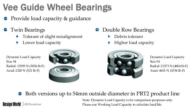 Finally! An Alternative to Slewing Ring Bearings with Heavy