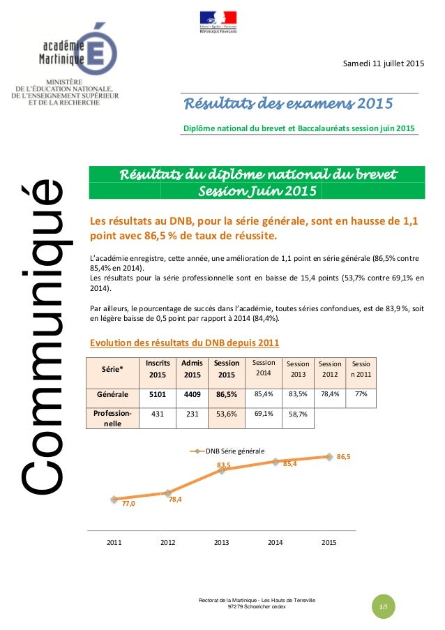 77,0 2011 2012 Résultats du diplôme national du brevet Les résultats au DNB point avec 86,5 % de taux de réussite L'académ...