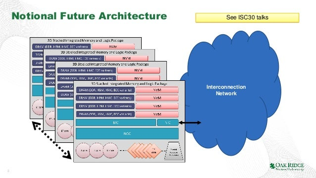 Exploring emerging technologies in the extreme scale hpc for Notion architecture