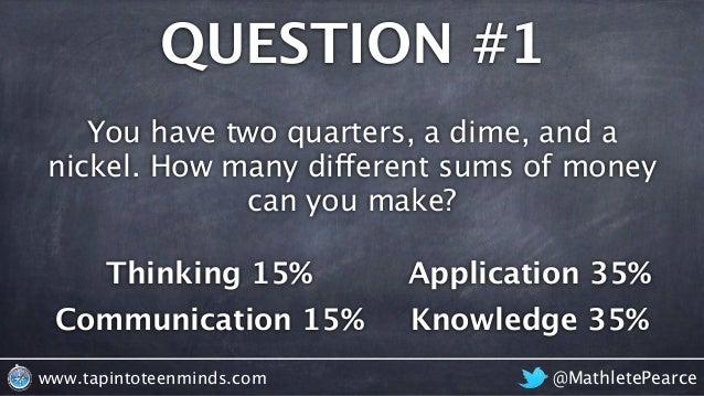 knowledge thinking communication application math