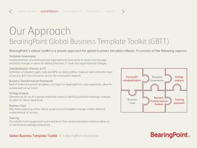 Global Business Template Toolkit – Organizational Assessment Template