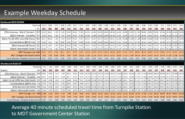 Rose Glen North Dakota ⁓ Try These Csx Train Schedule Near Me