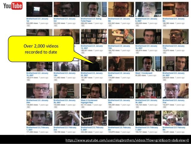 http://youtu.be/OPlo_T_PZsE Incredible scale and diversity of projects Incredible devotion to fans, community, humanity
