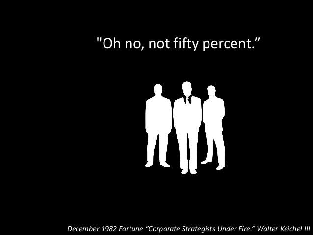"""""""Oh no, not fifty percent."""" December 1982 Fortune """"Corporate Strategists Under Fire."""" Walter Keichel III"""