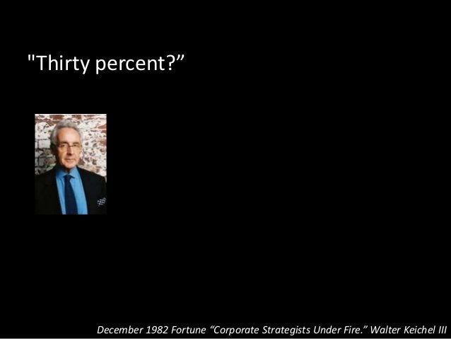 """""""Thirty percent?"""" December 1982 Fortune """"Corporate Strategists Under Fire."""" Walter Keichel III"""