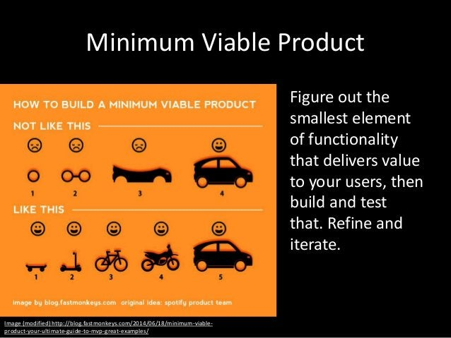 Minimum Viable Product What I'm talking about is a kind of Minimum Viable Product mentality for strategy—and as an alterna...