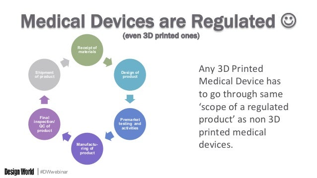 Tips for better 3D printing for medical applications