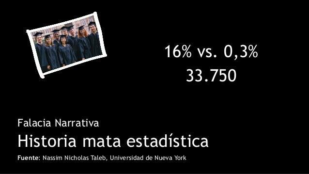 Jueces, fatiga y hambre Fuente: Danziger, Levav & Avnaim Pesso, Universidad de Tel Aviv Sesgo de agotamiento del ego ~65% ...