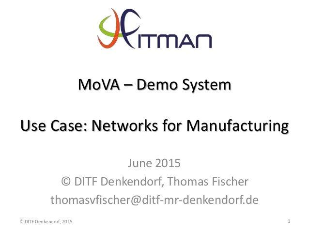 © DITF Denkendorf, 2015 MoVA – Demo System Use Case: Networks for Manufacturing June 2015 © DITF Denkendorf, Thomas Fische...