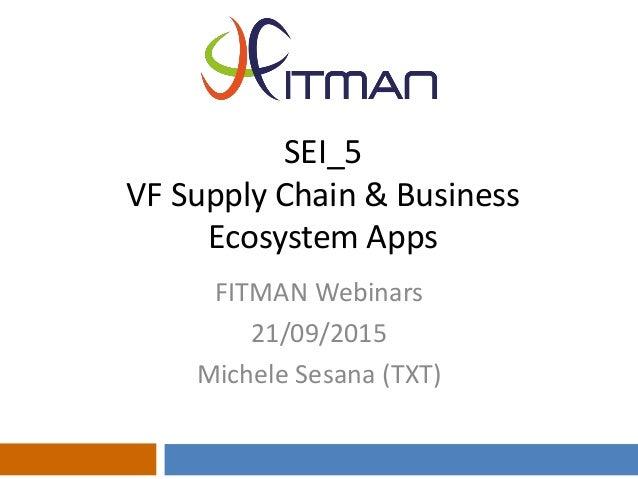 SEI_5 VF Supply Chain & Business Ecosystem Apps FITMAN Webinars 21/09/2015 Michele Sesana (TXT)