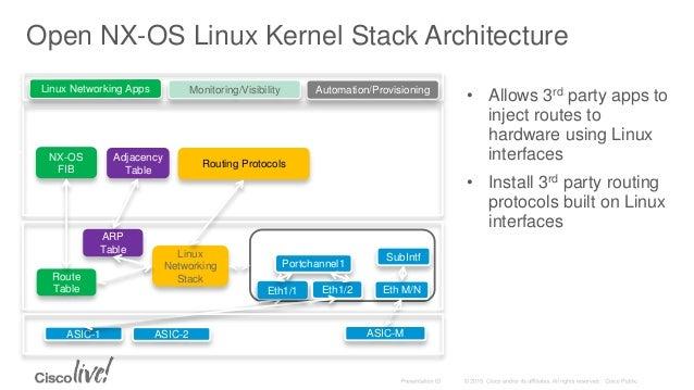 Cisco DevNet: NX-OS - Guides - Developer Guide