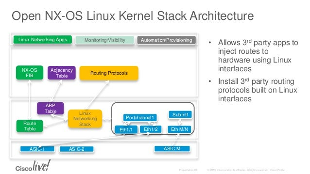Cisco DevNet: NX-OS - Guides - Developer Guide