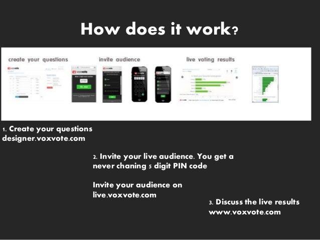 Voxvote Free Mobile Voting Platform Webbased Voting Amp Polls