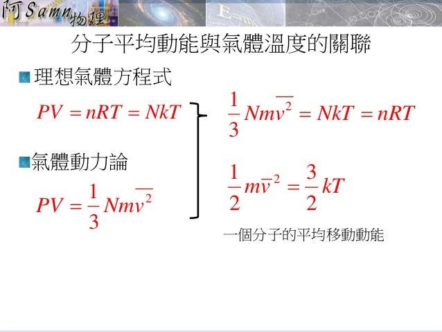 2015-高三選修物理-1-6-氣體動力論