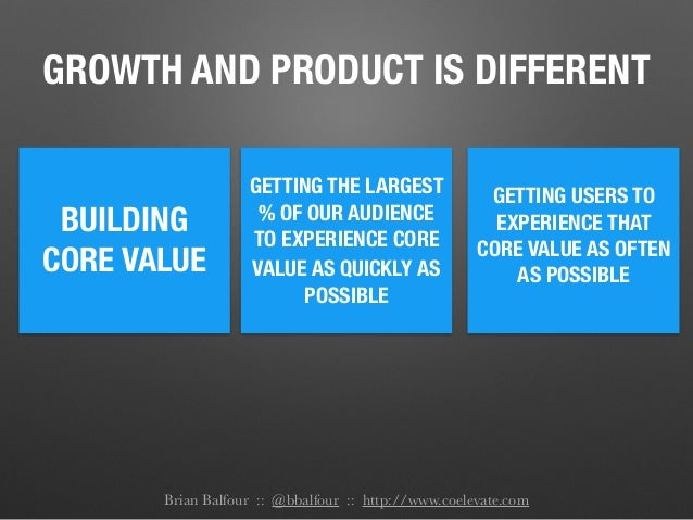 GROWTH AND PRODUCT IS DIFFERENT BUILDING CORE VALUE GETTING THE LARGEST % OF OUR AUDIENCE TO EXPERIENCE CORE VALUE AS QUIC...