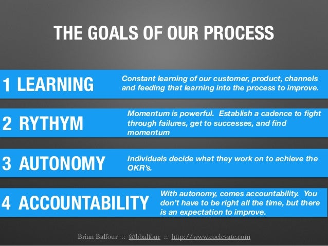 THE GOALS OF OUR PROCESS 1 2 LEARNING Constant learning of our customer, product, channels and feeding that learning into ...