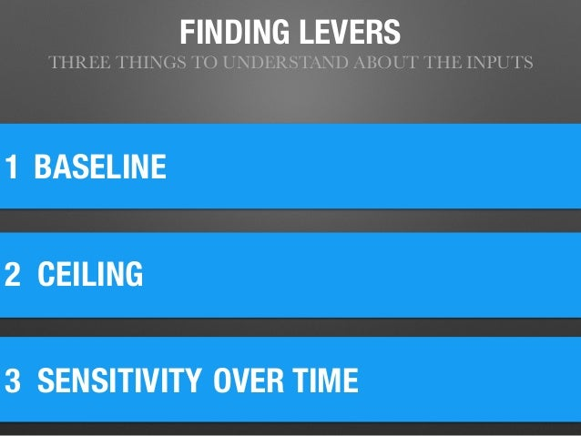 FINDING LEVERS THREE THINGS TO UNDERSTAND ABOUT THE INPUTS 1 2 CEILING BASELINE 3 SENSITIVITY OVER TIME