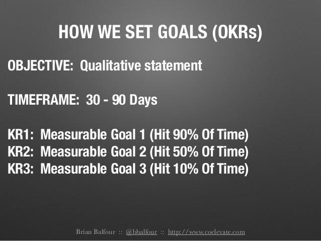 HOW WE SET GOALS (OKRs) OBJECTIVE: Qualitative statement TIMEFRAME: 30 - 90 Days KR1: Measurable Goal 1 (Hit 90% Of Time) ...