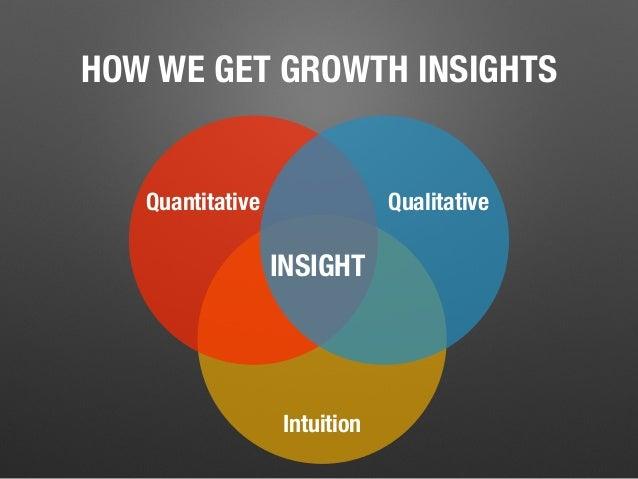 HOW WE GET GROWTH INSIGHTS INSIGHT Quantitative Qualitative Intuition