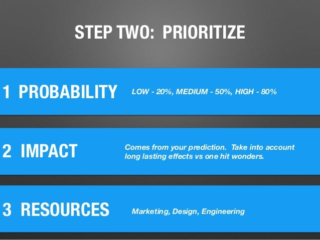 STEP TWO: PRIORITIZE 1 2 IMPACT PROBABILITY 3 RESOURCES LOW - 20%, MEDIUM - 50%, HIGH - 80% Comes from your prediction. T...
