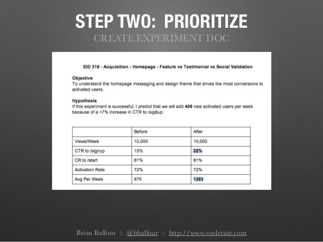 STEP TWO: PRIORITIZE CREATE EXPERIMENT DOC Brian Balfour :: @bbalfour :: http://www.coelevate.com