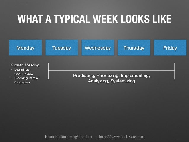 WHAT A TYPICAL WEEK LOOKS LIKE Monday Tuesday Wednesday Thursday Friday Growth Meeting - Learnings - Goal Review - Blockin...