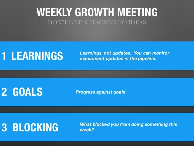 WEEKLY GROWTH MEETING DON'T GET ATTACHED TO IDEAS 1 2 GOALS LEARNINGS 3 BLOCKING Learnings, not updates. You can monitor ...