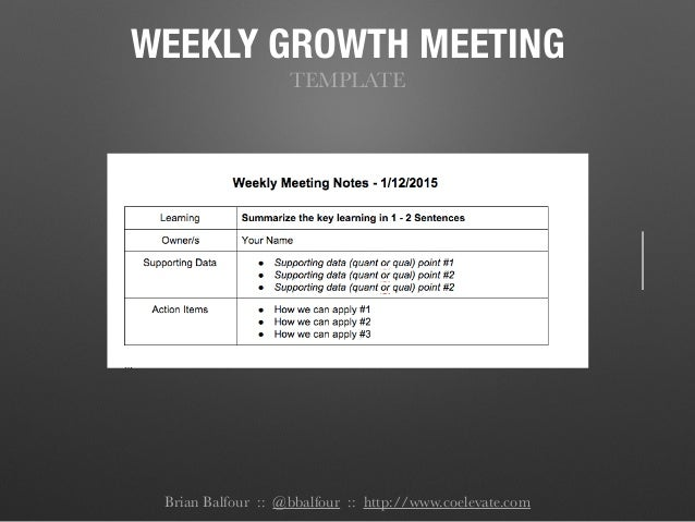 WEEKLY GROWTH MEETING TEMPLATE Brian Balfour :: @bbalfour :: http://www.coelevate.com