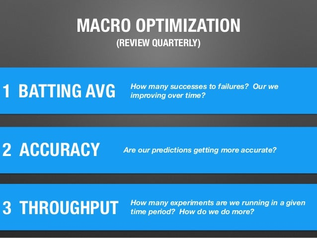 MACRO OPTIMIZATION (REVIEW QUARTERLY) 1 2 ACCURACY BATTING AVG 3 THROUGHPUT How many successes to failures? Our we improv...