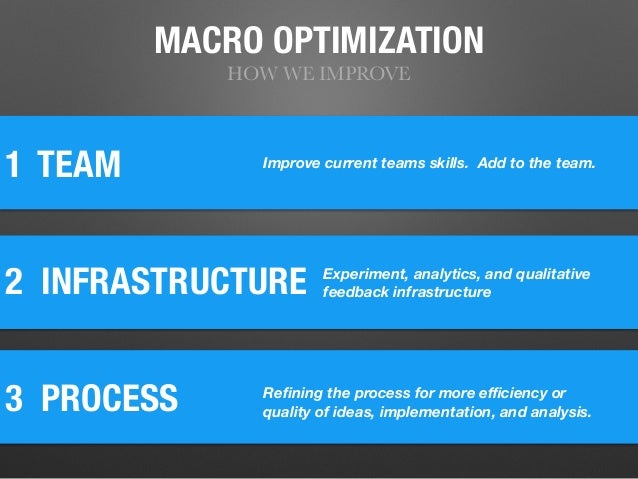 MACRO OPTIMIZATION HOW WE IMPROVE 1 2 INFRASTRUCTURE TEAM 3 PROCESS Improve current teams skills. Add to the team. Experi...