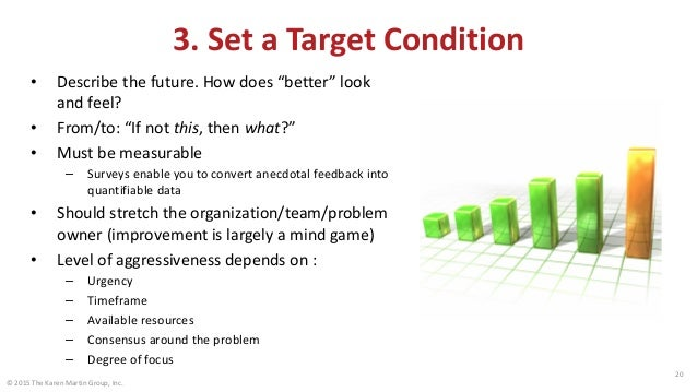 """© 2015 The Karen Martin Group, Inc. 20 3. Set a Target Condition • Describe the future. How does """"better"""" look and feel? •..."""