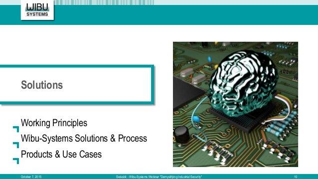 "Solutions Working Principles October 7, 2015 Swissbit - Wibu-Systems Webinar ""Demystifying Industrial Security"" Wibu-Syste..."