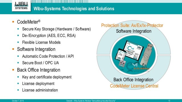 """Wibu-Systems Technologies and Solutions October 7, 2015 Swissbit - Wibu-Systems Webinar """"Demystifying Industrial Security""""..."""