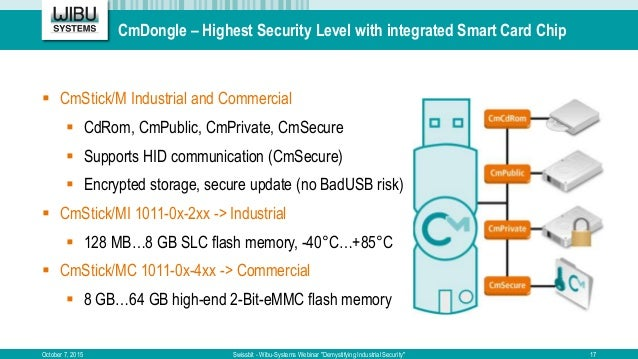 CmDongle – Highest Security Level with integrated Smart Card Chip  CmStick/M Industrial and Commercial  CdRom, CmPublic,...