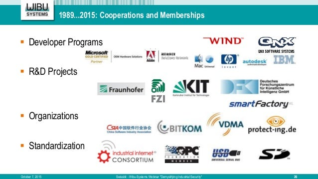 1989...2015: Cooperations and Memberships  Developer Programs  R&D Projects  Organizations  Standardization 26October ...