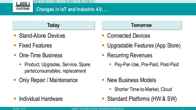 """Changes in IoT and Industrie 4.0, … October 7, 2015 Swissbit - Wibu-Systems Webinar """"Demystifying Industrial Security""""  S..."""