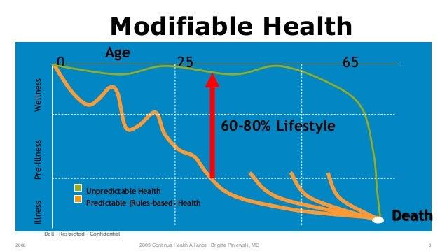 Healthcare Thinktank Roundtable Slide 3