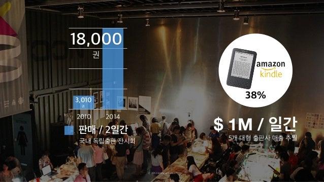 ⓒ 2013 Unlimited Edition 2010 2014 판매 / 2일간 18,000 권 3,010 권 국내 독립출판 전시회 $ 1M / 일간 5개 대형 출판사 매출 추월 38%