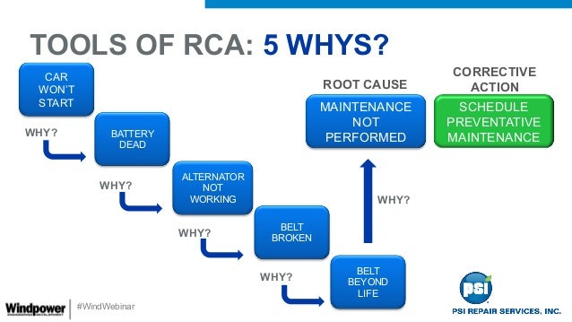 Root Cause Analysis: Understand Why Electronic Parts Fail In Your Win…