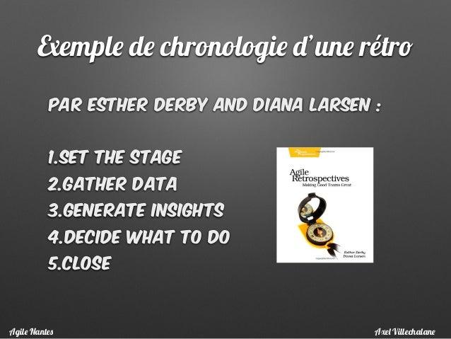 Exemple de chronologie d'une rétro Par Esther Derby and Diana Larsen : 1.Set the stage 2.Gather data 3.Generate insights 4...