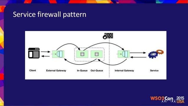 enterprise security architecture a business driven approach pdf
