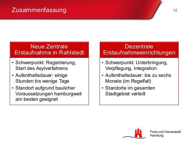 Freie und Hansestadt Hamburg Zusammenfassung 12 Neue Zentrale Erstaufnahme in Rahlstedt • Schwerpunkt: Registrierung, Star...