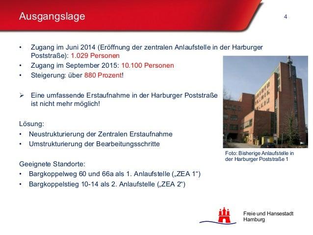 Freie und Hansestadt Hamburg Ausgangslage • Zugang im Juni 2014 (Eröffnung der zentralen Anlaufstelle in der Harburger Pos...