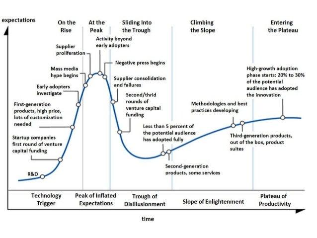 The Lean Startup Model for Healthcare Slide 3