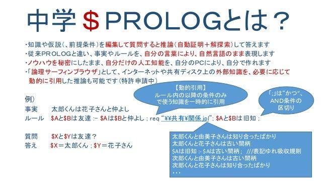 中学$PROLOGとは? ・知識や仮説(、前提条件)を編集して質問すると推論(自動証明+解探索)して答えます ・従来PROLOGと違い、事実やルールを、自分の言葉により、自然言語のまま表現します ・ノウハウを秘密にしたまま、自分だけの人工知能を...