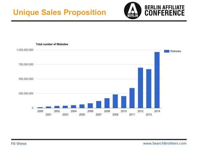 Unique Sales Proposition