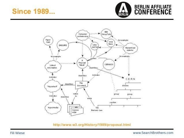 Since 1989... http://www.w3.org/History/1989/proposal.html