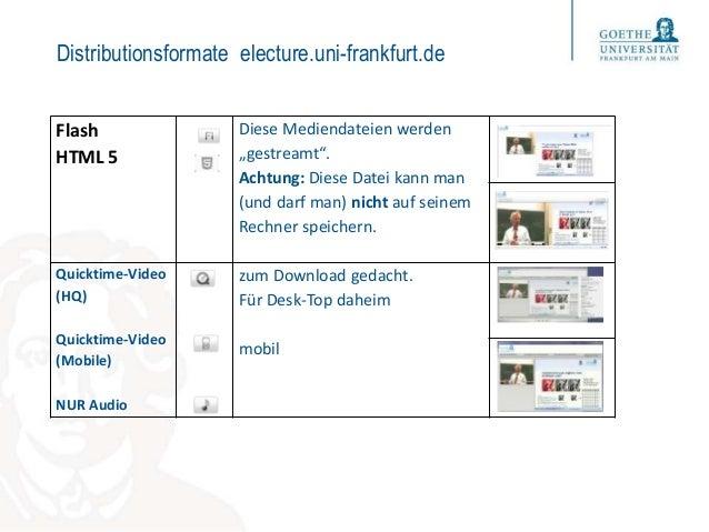 """Distributionsformate electure.uni-frankfurt.de Flash HTML 5 Diese Mediendateien werden """"gestreamt"""". Achtung: Diese Datei k..."""