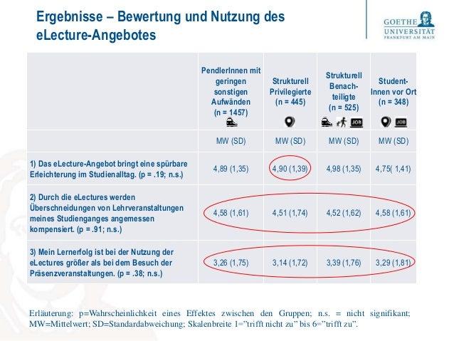 Ergebnisse – Bewertung und Nutzung des eLecture-Angebotes PendlerInnen mit geringen sonstigen Aufwänden (n = 1457) Struktu...